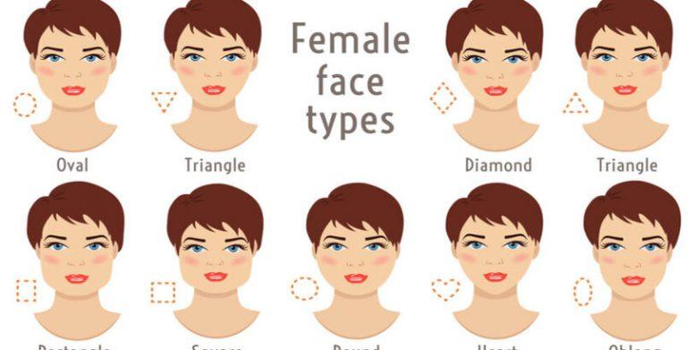 شناخت ارگونومی صورت